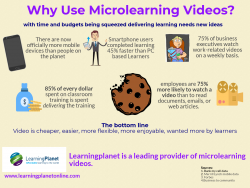 Why you need to use microlearning videos