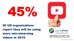 microlearning percentage